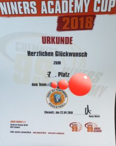 u12-1 schlug sich tapfer beim Niners Cup in Chemnitz