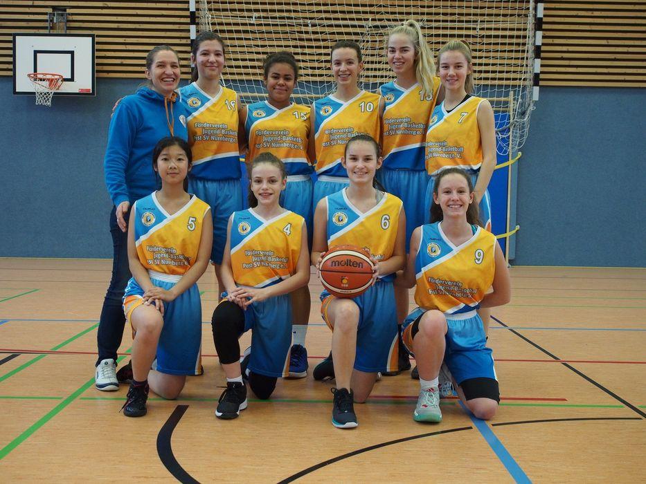 Post SV Nürnberg Basketball Mannschaft U16w1